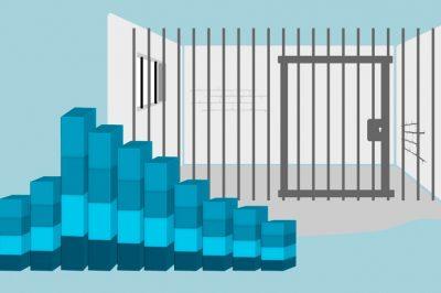 Folyamatosan mérséklődik a börtönbüntetések aránya Európában – ET statisztika