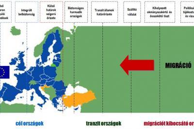 Miről is szól a Schengeni Egyezmény?