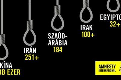 Világszerte csökkent a kivégzések száma